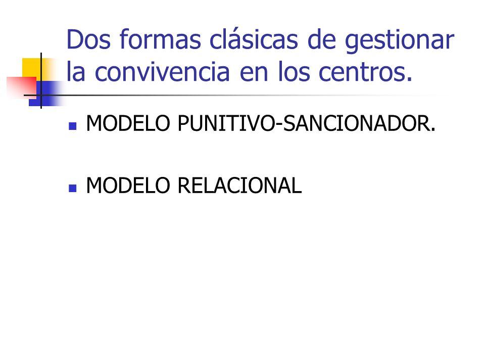 Dos formas clásicas de gestionar la convivencia en los centros. MODELO PUNITIVO-SANCIONADOR. MODELO RELACIONAL