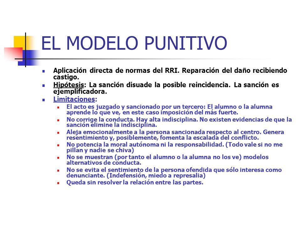 EL MODELO PUNITIVO Aplicación directa de normas del RRI. Reparación del daño recibiendo castigo. Hipótesis: La sanción disuade la posible reincidencia
