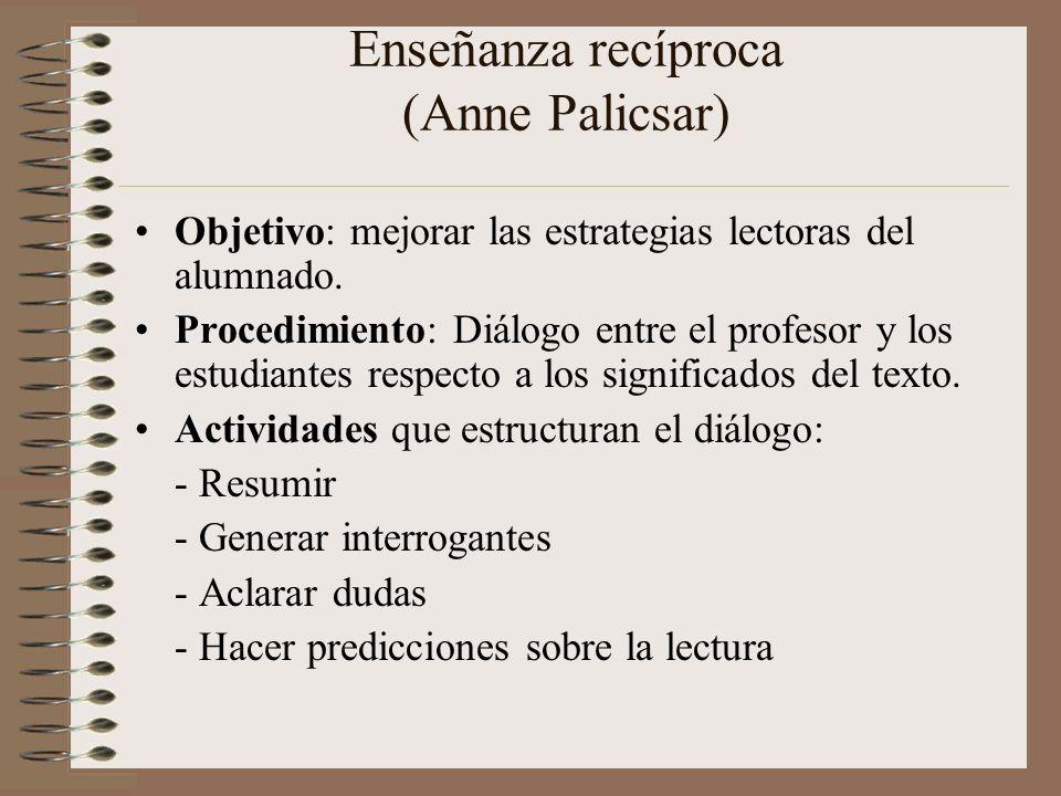 Enseñanza recíproca (Anne Palicsar) Objetivo: mejorar las estrategias lectoras del alumnado. Procedimiento: Diálogo entre el profesor y los estudiante