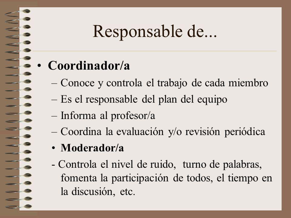 Responsable de... Coordinador/a –Conoce y controla el trabajo de cada miembro –Es el responsable del plan del equipo –Informa al profesor/a –Coordina