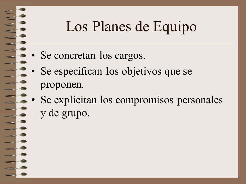 Los Planes de Equipo Se concretan los cargos. Se especifican los objetivos que se proponen. Se explicitan los compromisos personales y de grupo.