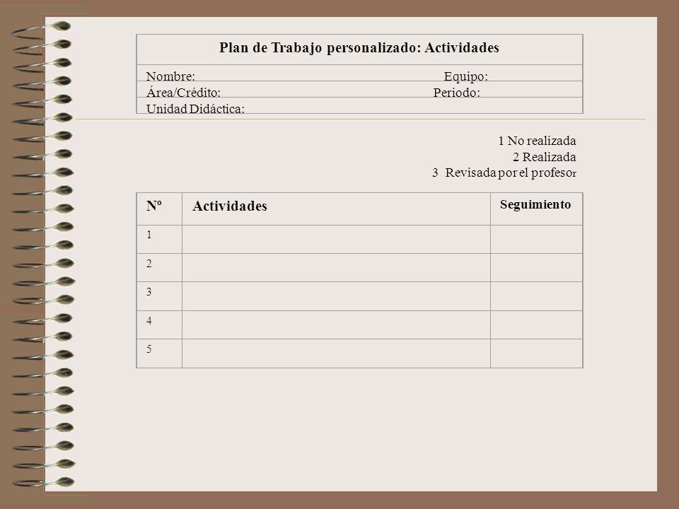 Plan de Trabajo personalizado: Actividades Nombre: Equipo: Área/Crédito: Periodo: Unidad Didáctica: 1 No realizada 2 Realizada 3 Revisada por el profe