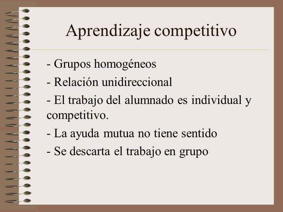 Aprendizaje competitivo - Grupos homogéneos - Relación unidireccional - El trabajo del alumnado es individual y competitivo. - La ayuda mutua no tiene