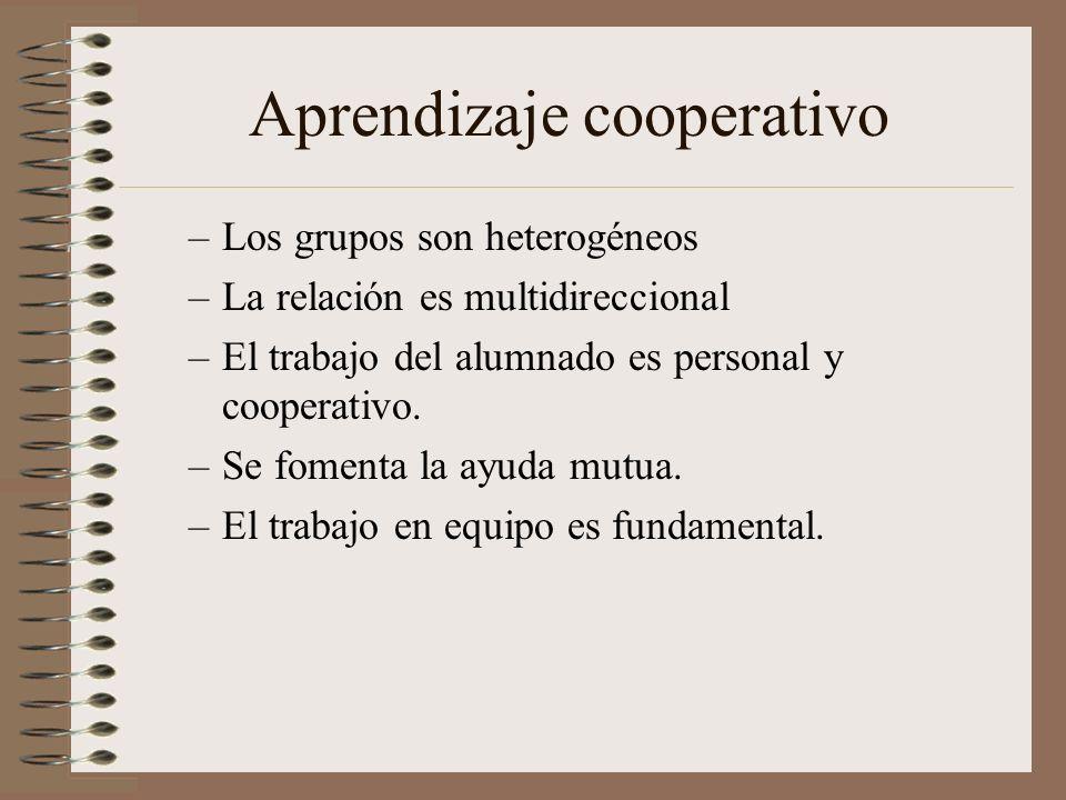 Aprendizaje cooperativo –Los grupos son heterogéneos –La relación es multidireccional –El trabajo del alumnado es personal y cooperativo. –Se fomenta