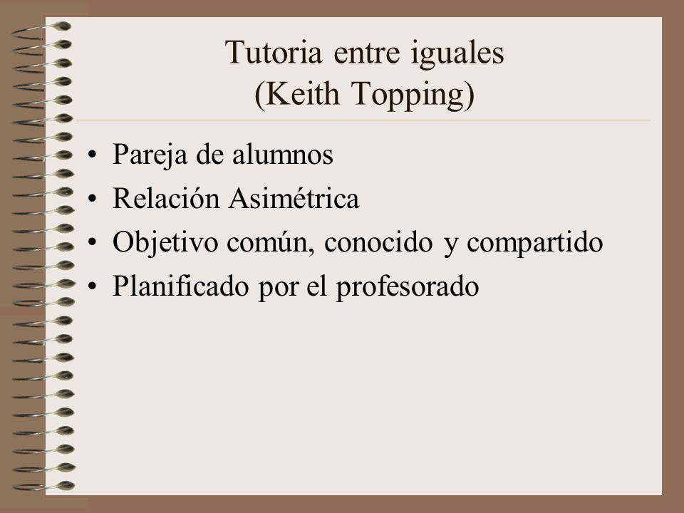 Tutoria entre iguales (Keith Topping) Pareja de alumnos Relación Asimétrica Objetivo común, conocido y compartido Planificado por el profesorado