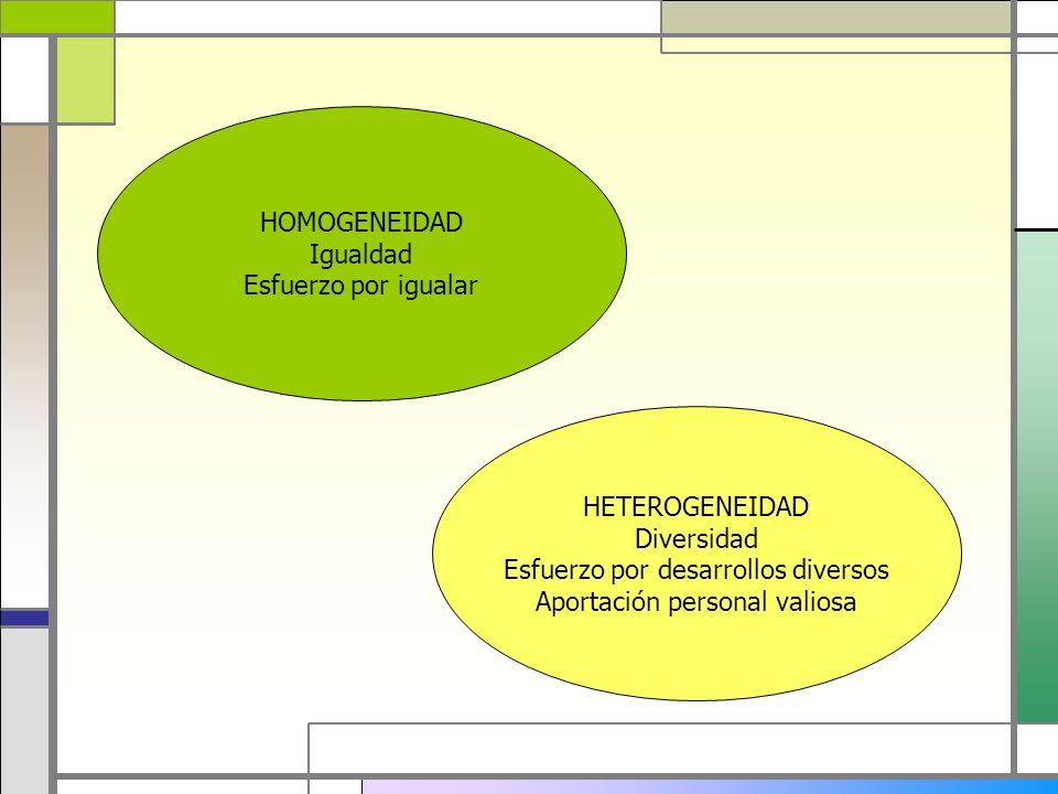 HOMOGENEIDAD Igualdad Esfuerzo por igualar HETEROGENEIDAD Diversidad Esfuerzo por desarrollos diversos Aportación personal valiosa