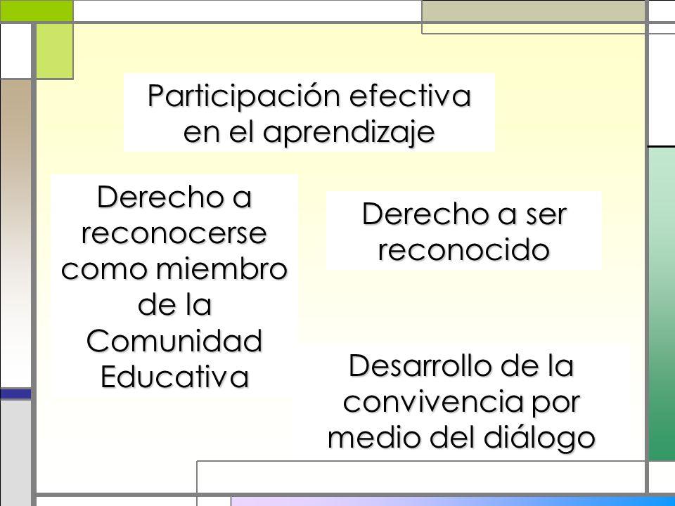 Participación efectiva en el aprendizaje Derecho a ser reconocido Derecho a reconocerse como miembro de la Comunidad Educativa Desarrollo de la conviv