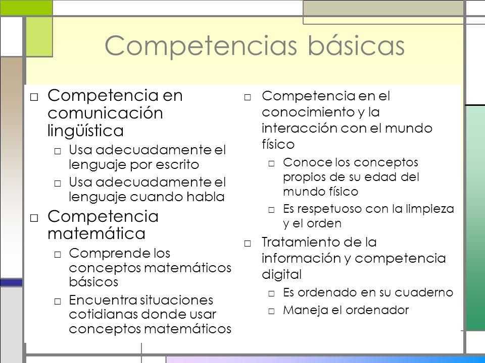 Competencias básicas Competencia en comunicación lingüística Usa adecuadamente el lenguaje por escrito Usa adecuadamente el lenguaje cuando habla Comp