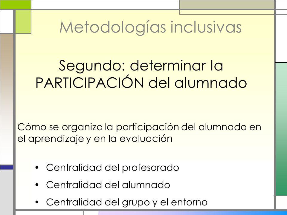 Metodologías inclusivas Segundo: determinar la PARTICIPACIÓN del alumnado Cómo se organiza la participación del alumnado en el aprendizaje y en la eva