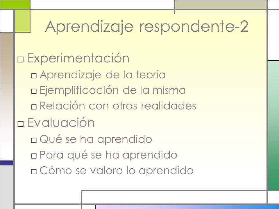 Aprendizaje respondente-2 Experimentación Aprendizaje de la teoría Ejemplificación de la misma Relación con otras realidades Evaluación Qué se ha apre