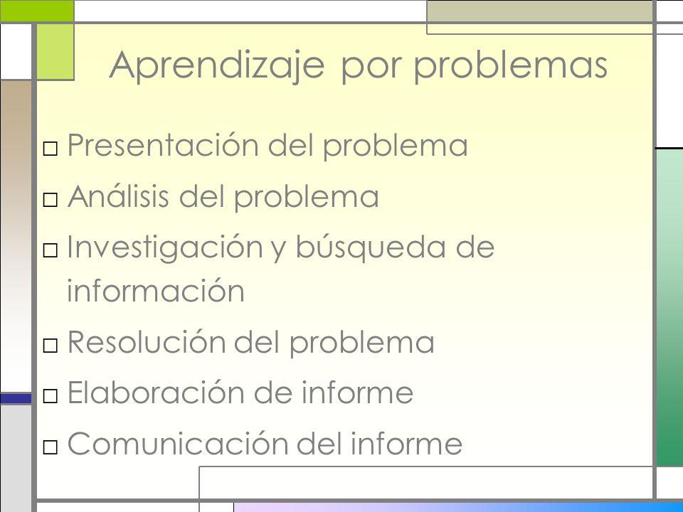 Aprendizaje por problemas Presentación del problema Análisis del problema Investigación y búsqueda de información Resolución del problema Elaboración