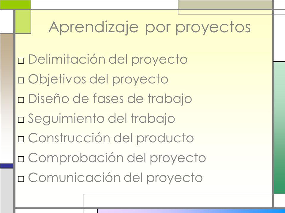 Aprendizaje por proyectos Delimitación del proyecto Objetivos del proyecto Diseño de fases de trabajo Seguimiento del trabajo Construcción del product