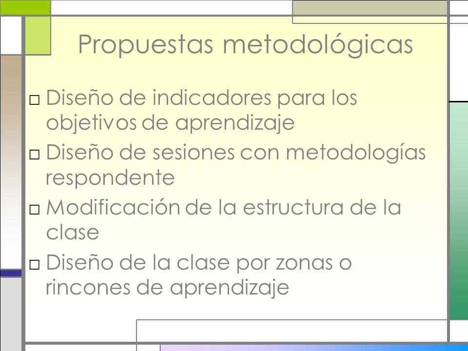 Propuestas metodológicas Diseño de indicadores para los objetivos de aprendizaje Diseño de sesiones con metodologías respondente Modificación de la es
