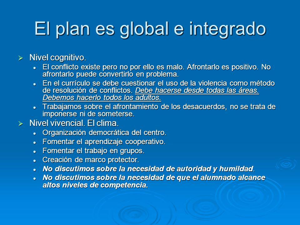 El plan es global e integrado Nivel cognitivo. Nivel cognitivo. El conflicto existe pero no por ello es malo. Afrontarlo es positivo. No afrontarlo pu