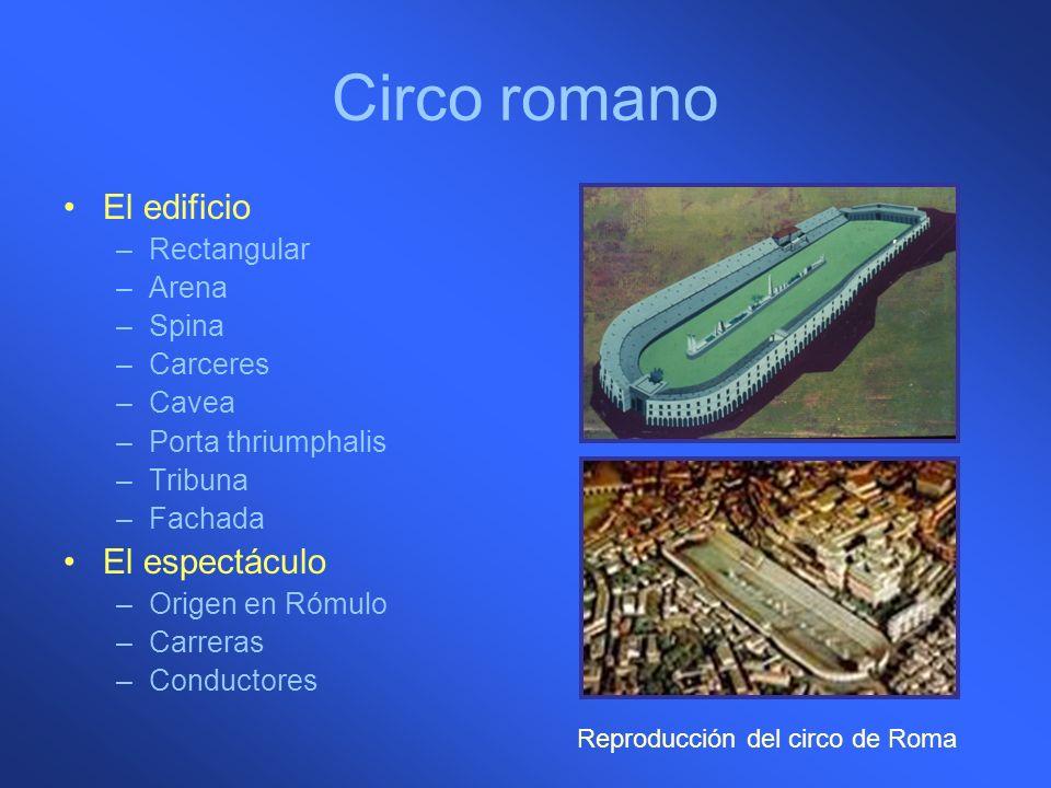 Circo romano El edificio –Rectangular –Arena –Spina –Carceres –Cavea –Porta thriumphalis –Tribuna –Fachada El espectáculo –Origen en Rómulo –Carreras
