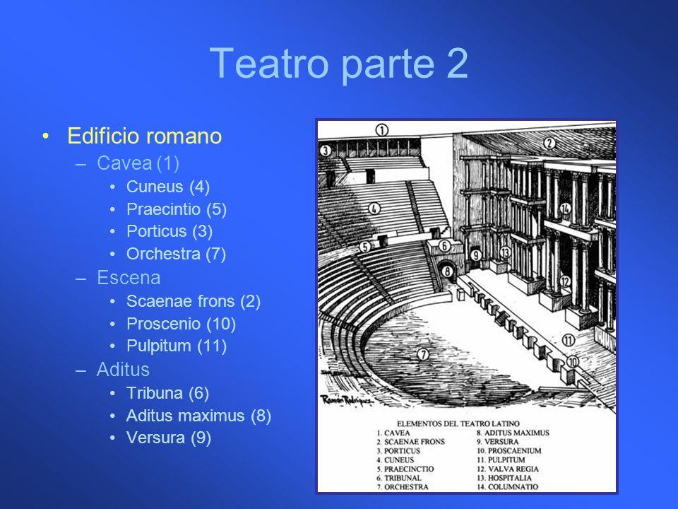 Teatro parte 2 Edificio romano –Cavea (1) Cuneus (4) Praecintio (5) Porticus (3) Orchestra (7) –Escena Scaenae frons (2) Proscenio (10) Pulpitum (11)