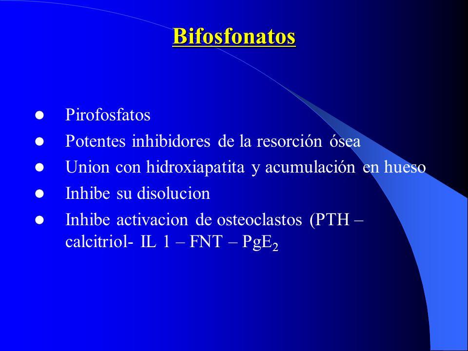 Bifosfonatos Pirofosfatos Potentes inhibidores de la resorción ósea Union con hidroxiapatita y acumulación en hueso Inhibe su disolucion Inhibe activa