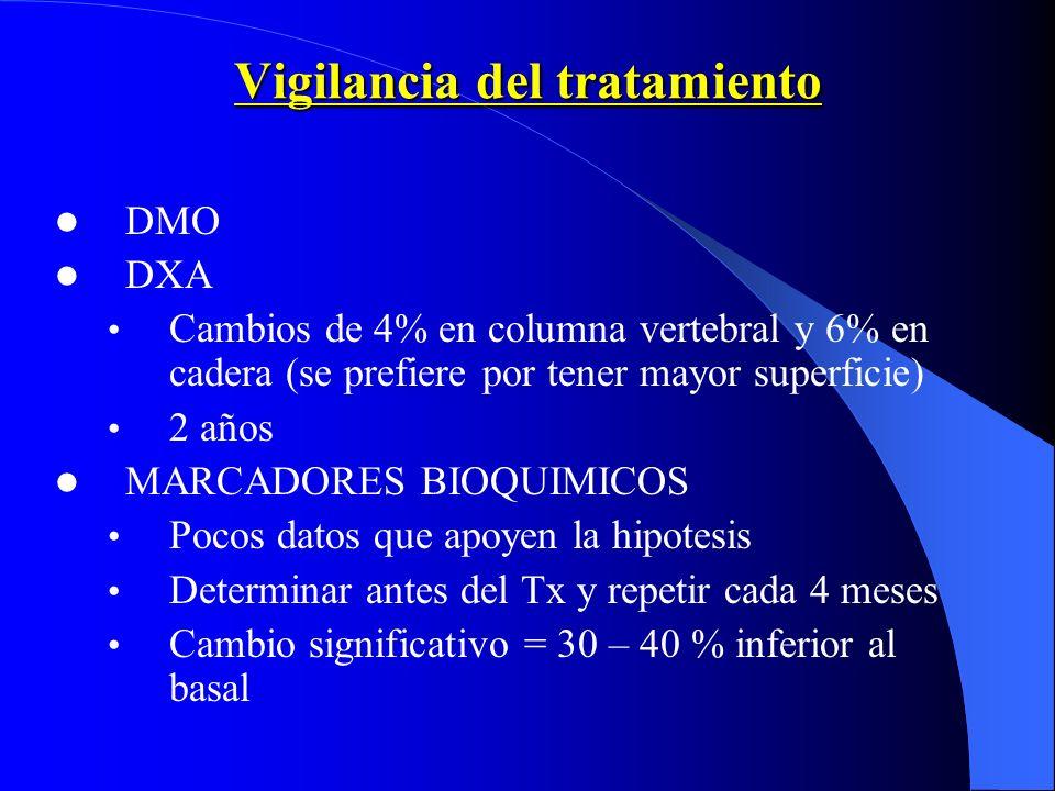 Vigilancia del tratamiento DMO DXA Cambios de 4% en columna vertebral y 6% en cadera (se prefiere por tener mayor superficie) 2 años MARCADORES BIOQUI