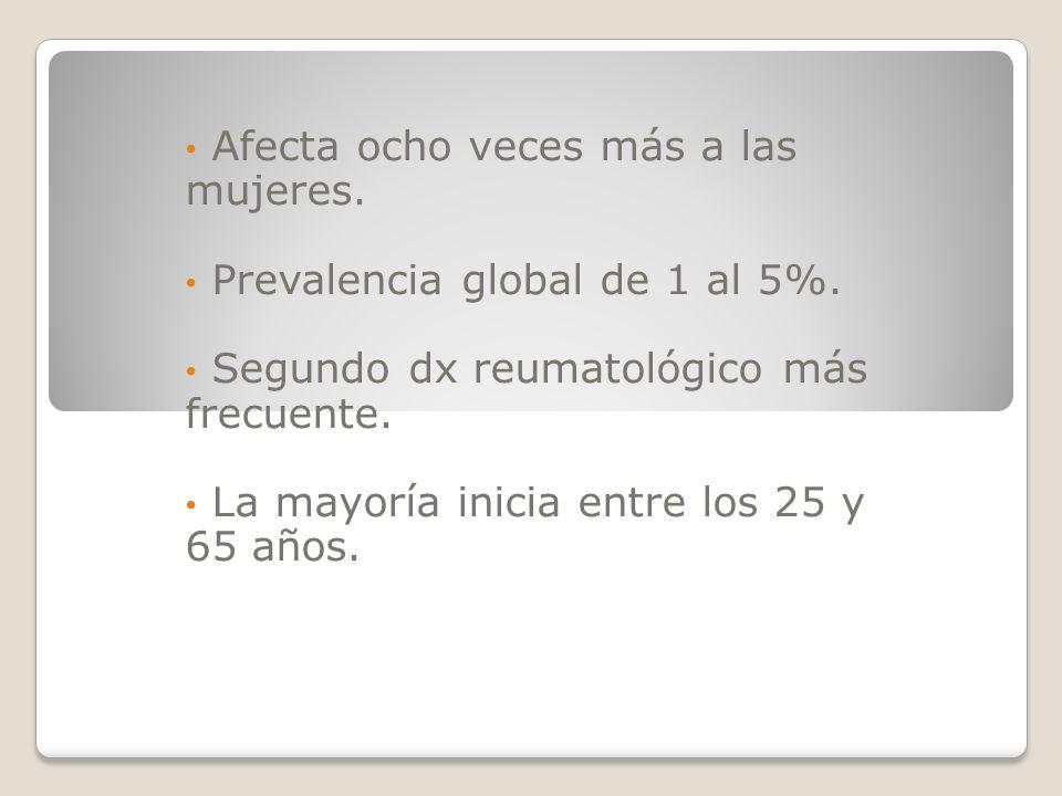 Afecta ocho veces más a las mujeres. Prevalencia global de 1 al 5%. Segundo dx reumatológico más frecuente. La mayoría inicia entre los 25 y 65 años.