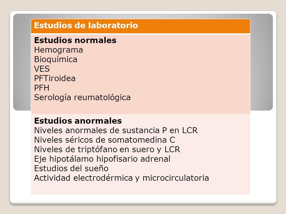 Estudios de laboratorio Estudios normales Hemograma Bioquímica VES PFTiroidea PFH Serología reumatológica Estudios anormales Niveles anormales de sust