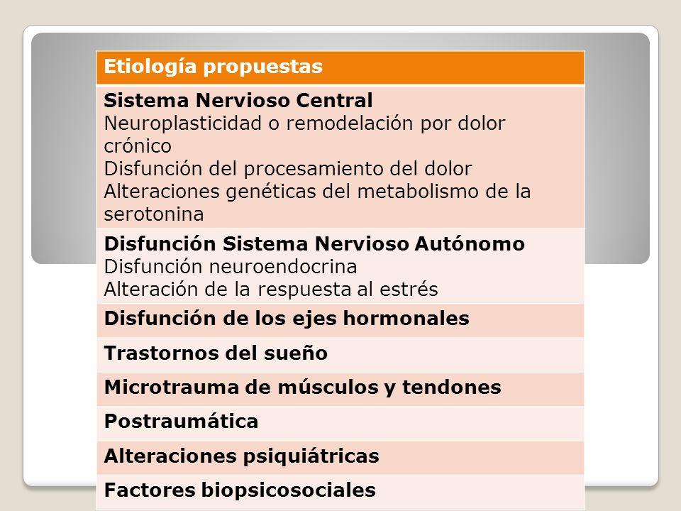 Etiología propuestas Sistema Nervioso Central Neuroplasticidad o remodelación por dolor crónico Disfunción del procesamiento del dolor Alteraciones ge