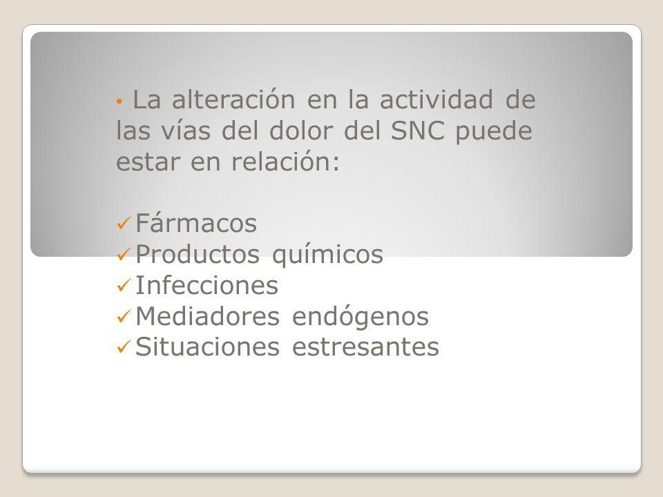 La alteración en la actividad de las vías del dolor del SNC puede estar en relación: Fármacos Productos químicos Infecciones Mediadores endógenos Situ