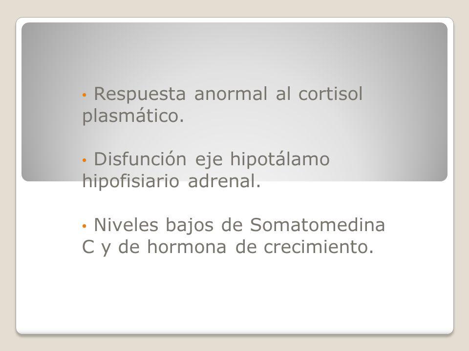 Respuesta anormal al cortisol plasmático. Disfunción eje hipotálamo hipofisiario adrenal. Niveles bajos de Somatomedina C y de hormona de crecimiento.