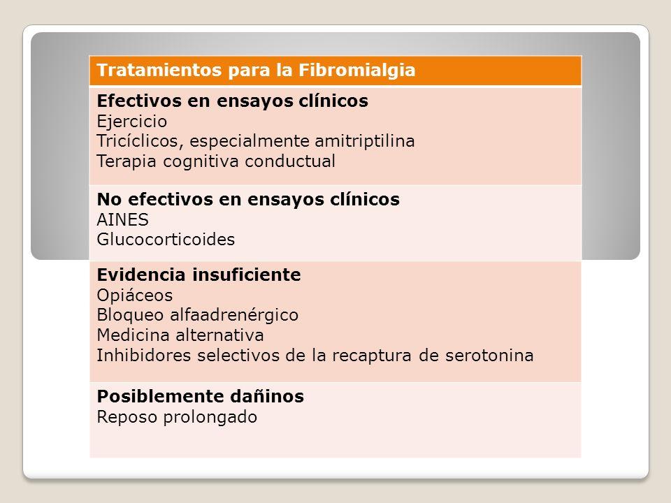Tratamientos para la Fibromialgia Efectivos en ensayos clínicos Ejercicio Tricíclicos, especialmente amitriptilina Terapia cognitiva conductual No efe