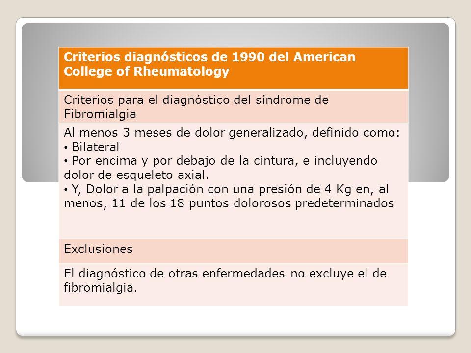 Criterios diagnósticos de 1990 del American College of Rheumatology Criterios para el diagnóstico del síndrome de Fibromialgia Al menos 3 meses de dol
