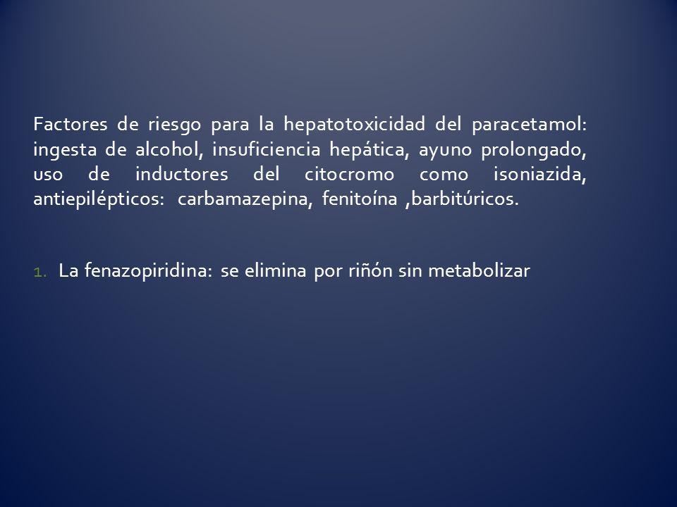 Factores de riesgo para la hepatotoxicidad del paracetamol: ingesta de alcohol, insuficiencia hepática, ayuno prolongado, uso de inductores del citocr
