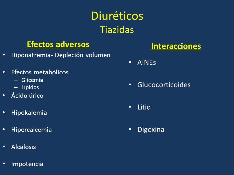 Diuréticos Tiazidas Efectos adversos Hiponatremia- Depleción volumen Efectos metabólicos – Glicemia – Lípidos Ácido úrico Hipokalemia Hipercalcemia Al