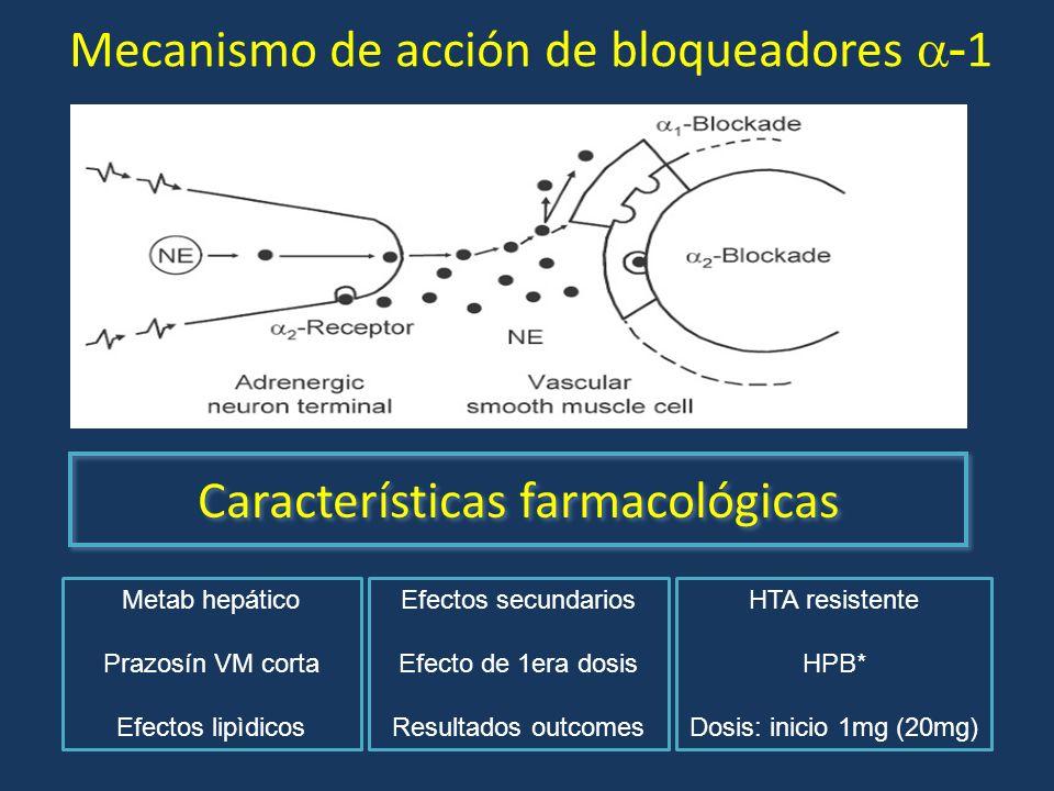 Mecanismo de acción de bloqueadores - 1 Características farmacológicas Metab hepático Prazosín VM corta Efectos lipìdicos Efectos secundarios Efecto d