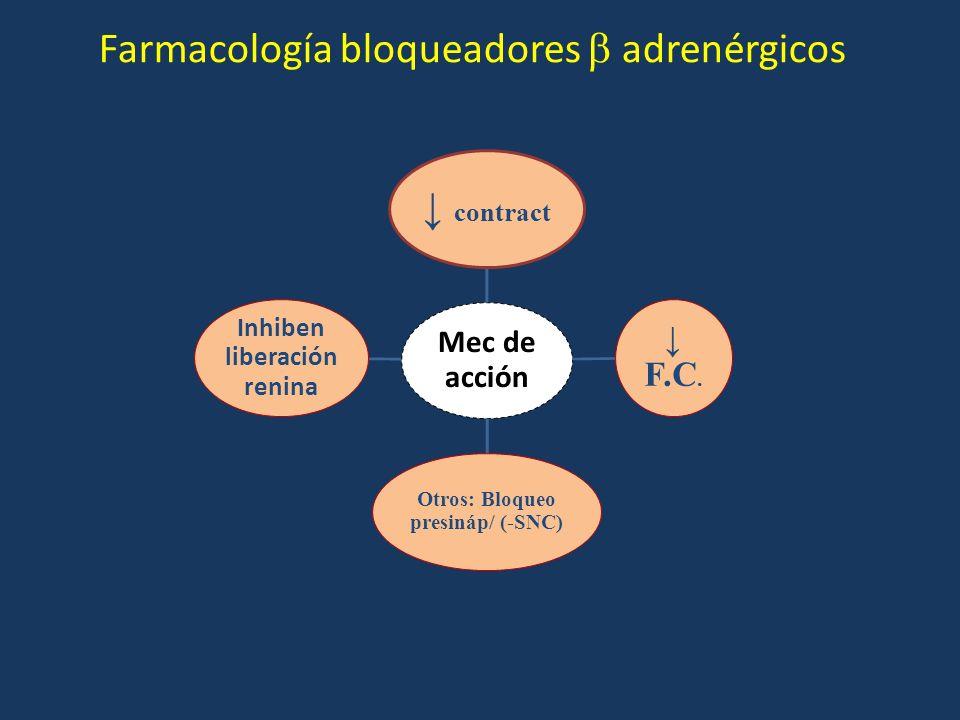 Farmacología bloqueadores adrenérgicos Mec de acción contract F.C. Otros: Bloqueo presináp/ (-SNC) Inhiben liberación renina