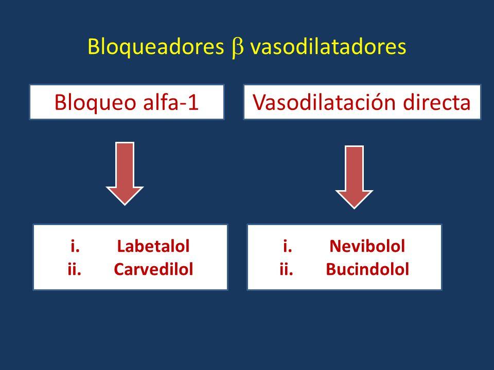 Bloqueadores vasodilatadores Bloqueo alfa-1Vasodilatación directa i.Labetalol ii.Carvedilol i.Nevibolol ii.Bucindolol