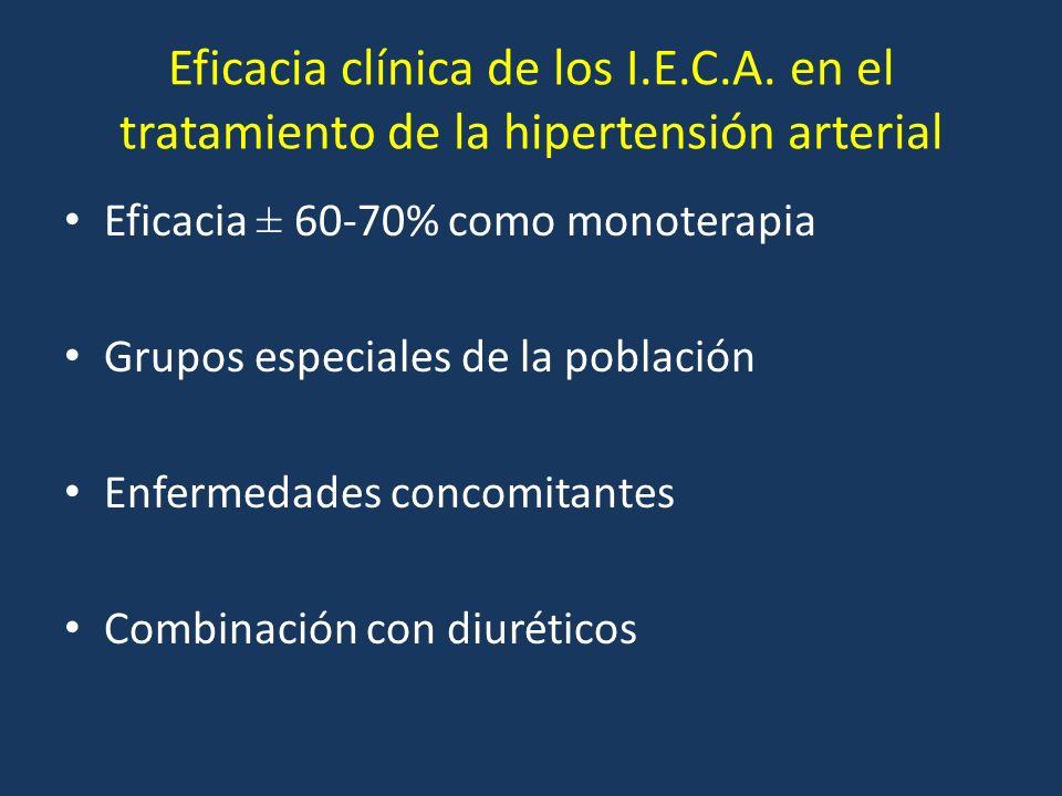 Eficacia clínica de los I.E.C.A. en el tratamiento de la hipertensión arterial Eficacia ± 60-70% como monoterapia Grupos especiales de la población En
