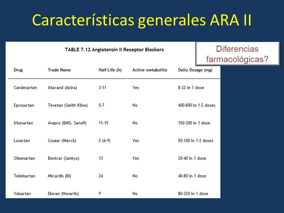 Características generales ARA II Diferencias farmacológicas?