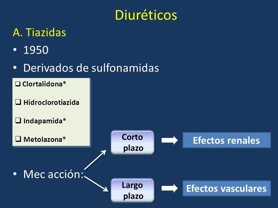 Eficacia clínica de los I.E.C.A.
