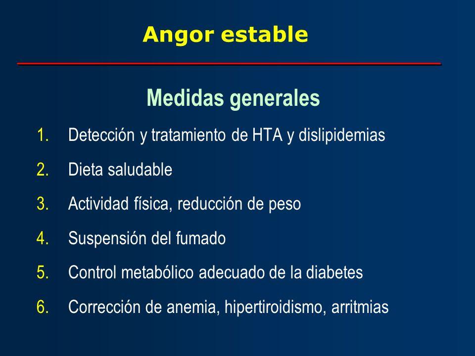 Angor estable Medidas generales 1.Detección y tratamiento de HTA y dislipidemias 2.Dieta saludable 3.Actividad física, reducción de peso 4.Suspensión