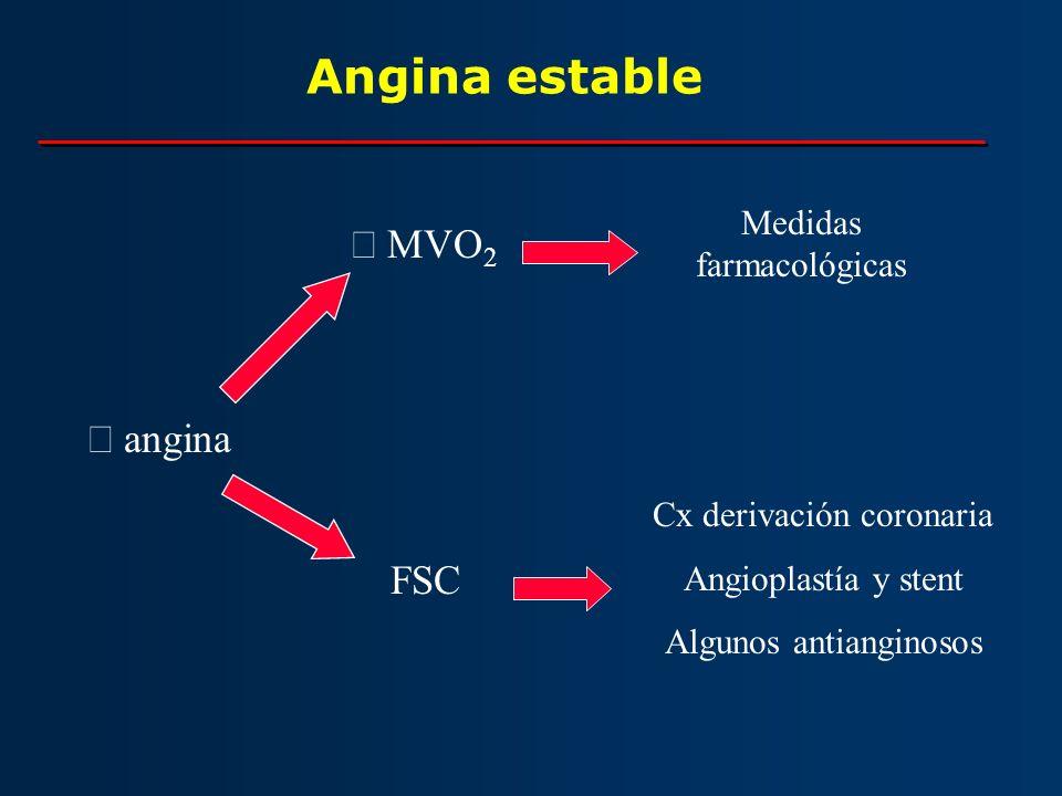 Angina estable angina MVO 2 Medidas farmacológicas FSC Cx derivación coronaria Angioplastía y stent Algunos antianginosos