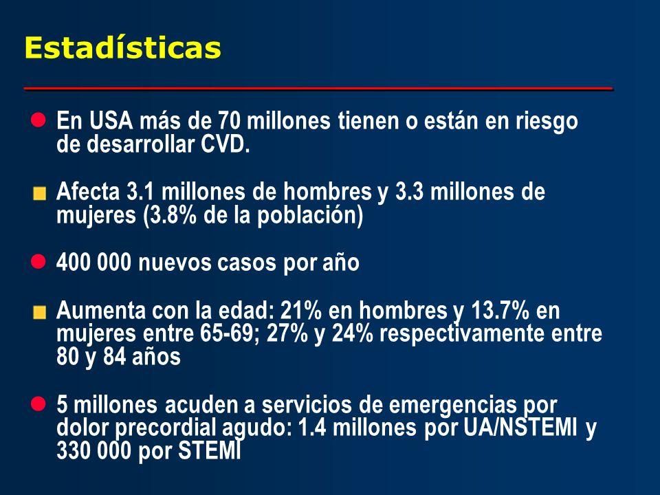 Estadísticas l En USA más de 70 millones tienen o están en riesgo de desarrollar CVD. Afecta 3.1 millones de hombres y 3.3 millones de mujeres (3.8% d