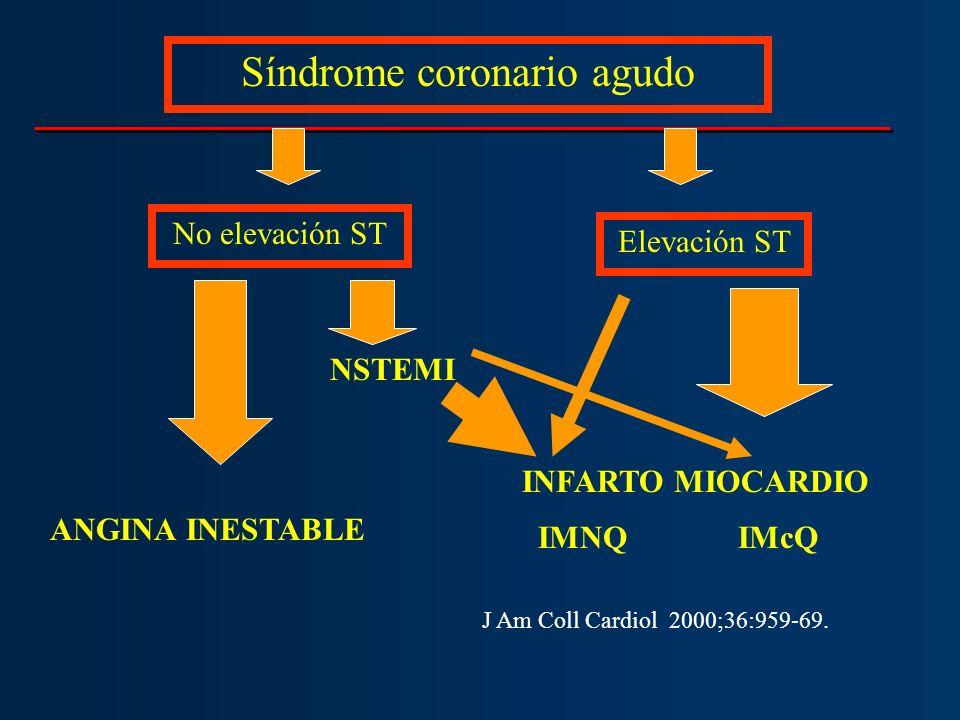 Síndrome coronario agudo No elevación ST Elevación ST ANGINA INESTABLE NSTEMI INFARTO MIOCARDIO IMNQIMcQ J Am Coll Cardiol 2000;36:959-69.