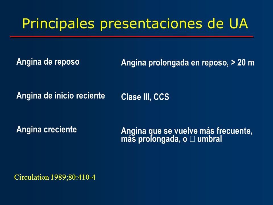 Principales presentaciones de UA Angina de reposo Angina de inicio reciente Angina creciente Angina prolongada en reposo, > 20 m Clase III, CCS Angina