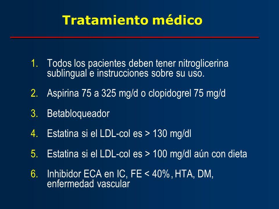 Tratamiento médico 1.Todos los pacientes deben tener nitroglicerina sublingual e instrucciones sobre su uso. 2.Aspirina 75 a 325 mg/d o clopidogrel 75