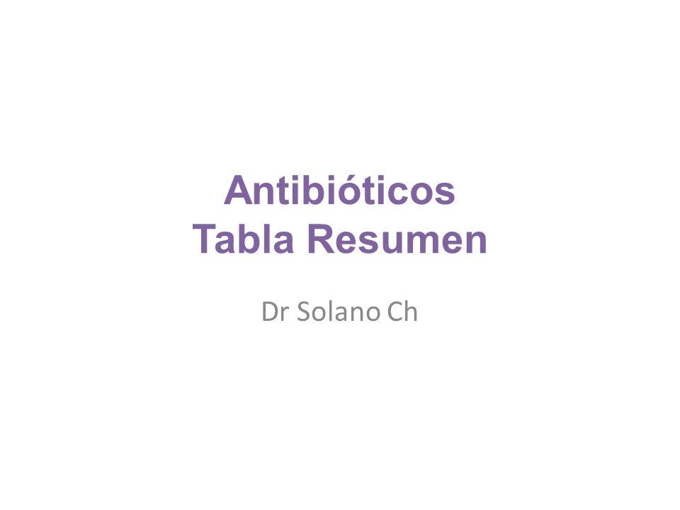 Antibióticos Tabla Resumen Dr Solano Ch