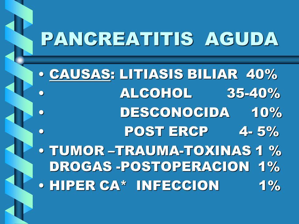 PANCREATITIS AGUDA CAUSAS: LITIASIS BILIAR 40%CAUSAS: LITIASIS BILIAR 40% ALCOHOL 35-40% ALCOHOL 35-40% DESCONOCIDA 10% DESCONOCIDA 10% POST ERCP 4- 5
