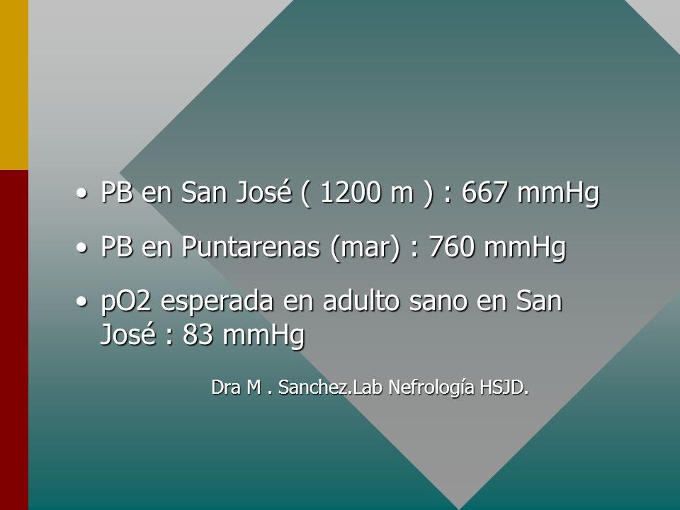 CALCULO DE LA DAaO2 Palv O2 = (PB-Pvagua)FIO2- pCO2/0.8 Palv O2 = (760-47)0.21- 40/0.8 Palv O2 = 150- 50 Palv O2 = 100 DAaO2 = PAlvO2 - paO2 = < 20 PA