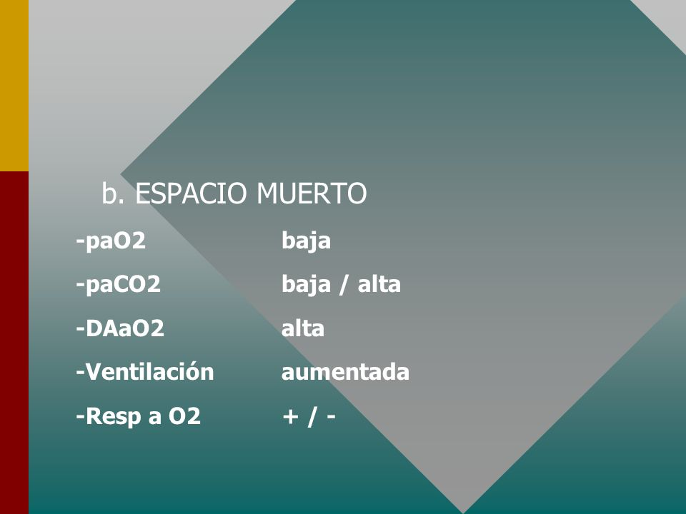 1. TRASTORNOS V / Q b. ESPACIO MUERTO: 0/-/0 -Embolia pulmonar -EPOC -Atelectasia -Tuberculosis -Derrame pleural