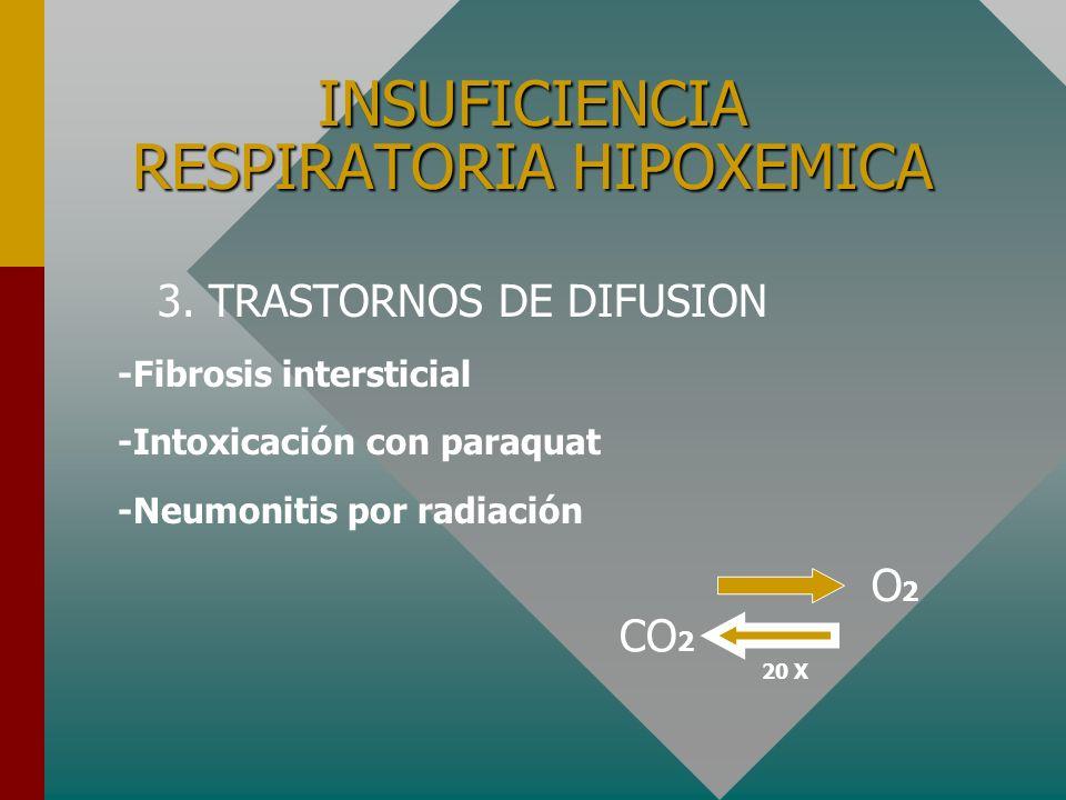 2. HIPOVENTILACION ALVEOLAR -paO2baja -paCO2alta -DAaO2normal -Ventilacióndisminuida -Resp a O2+/- V = 1 / pCO2