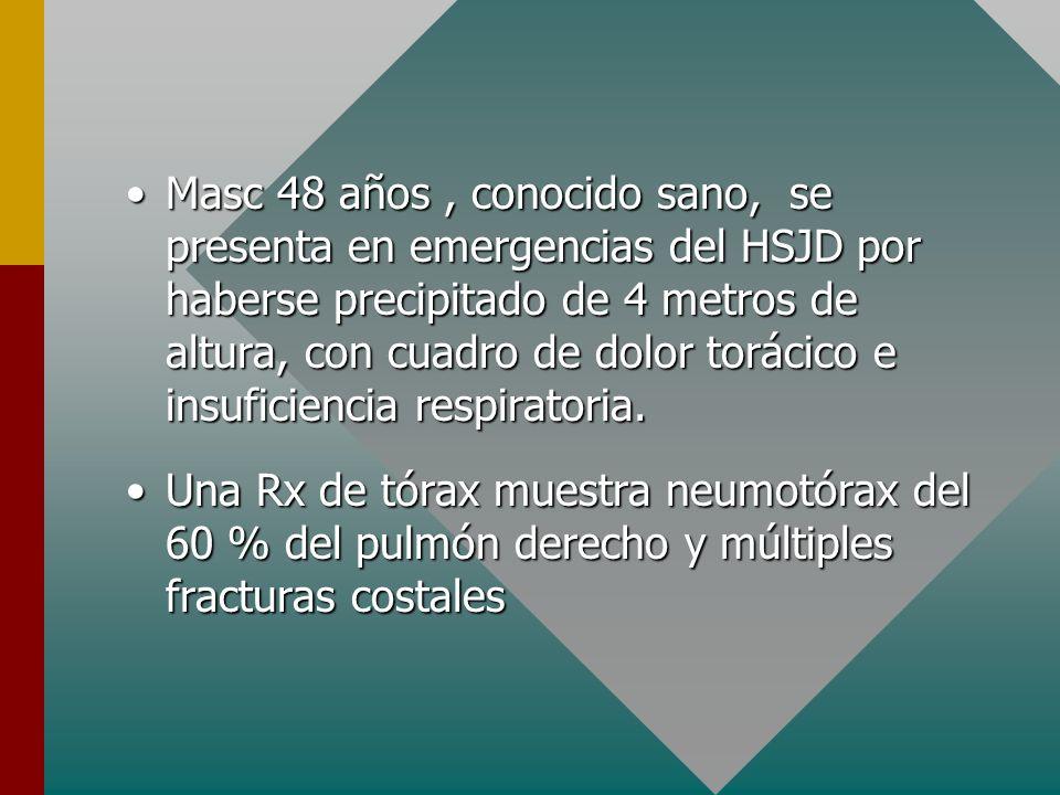 Masc 48 años, conocido sano, se presenta en emergencias del HSJD por haberse precipitado de 4 metros de altura, con cuadro de dolor torácico e insuficiencia respiratoria.Masc 48 años, conocido sano, se presenta en emergencias del HSJD por haberse precipitado de 4 metros de altura, con cuadro de dolor torácico e insuficiencia respiratoria.