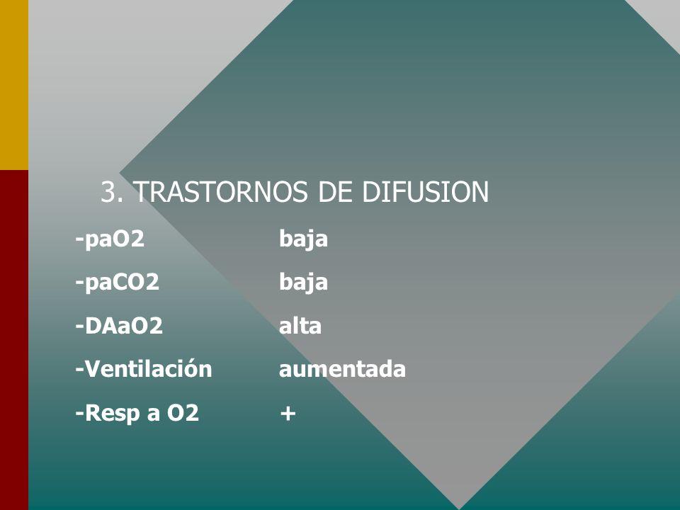 INSUFICIENCIA RESPIRATORIA HIPOXEMICA 3. TRASTORNOS DE DIFUSION -Fibrosis intersticial -Intoxicación con paraquat -Neumonitis por radiación O2O2 CO 2